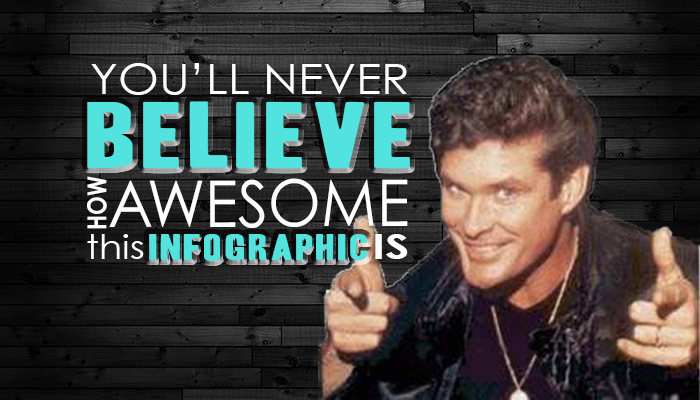 You'll Never Believe How Awesome This Infographic Is